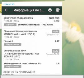 FORASPORT телеграмм обзор канала