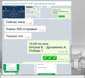 TT CUP телеграмм обзор