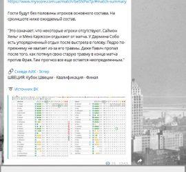 realstatists телеграмм канал