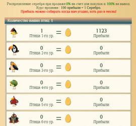 money birds отзывы об игре
